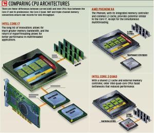 corei71corei71 Intel Core i7: The new super CPU
