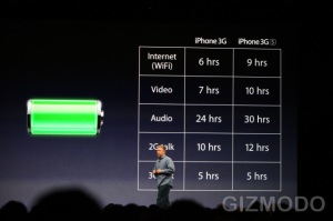 wwdc2009-822 iPhone 3GS